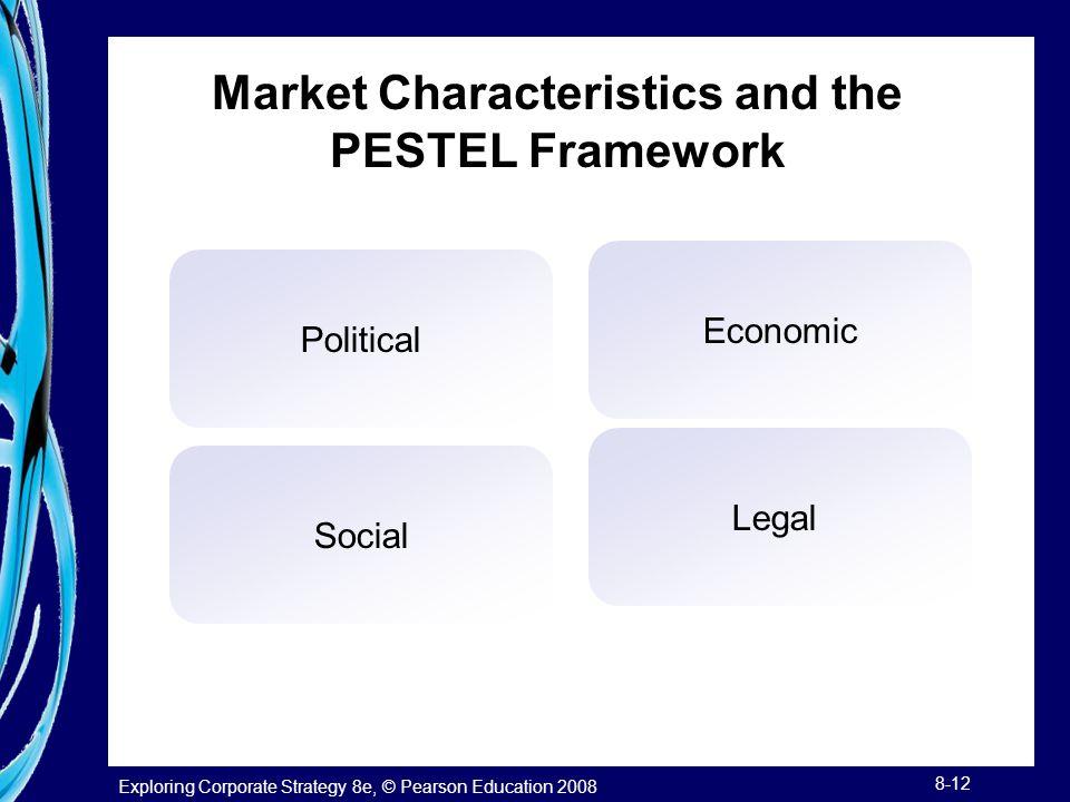 Exploring Corporate Strategy 8e, © Pearson Education 2008 8-12 Market Characteristics and the PESTEL Framework Political Economic Social Legal