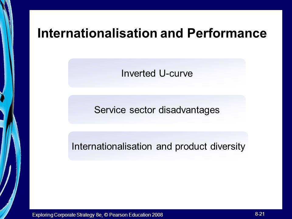 Exploring Corporate Strategy 8e, © Pearson Education 2008 8-21 Internationalisation and Performance Inverted U-curve Service sector disadvantages Inte