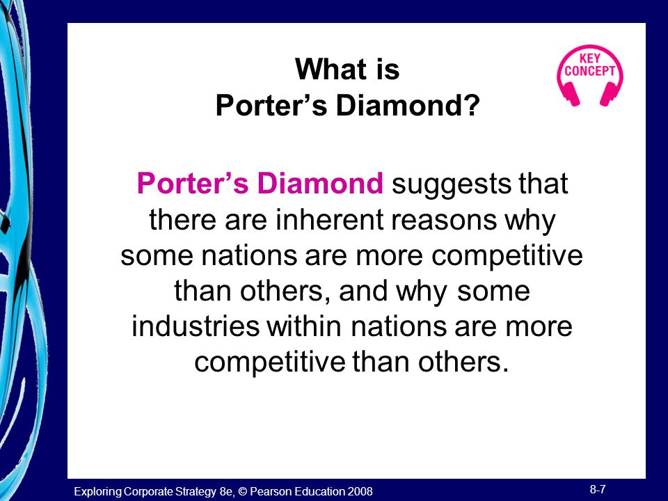 Exploring Corporate Strategy 8e, © Pearson Education 2008 8-7 What is Porter's Diamond? Porter's Diamond suggests that there are inherent reasons why