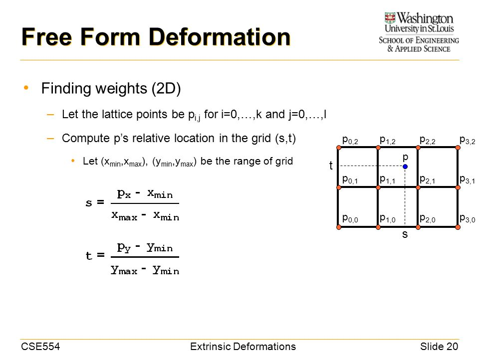 CSE554Extrinsic DeformationsSlide 20 Free Form Deformation Finding weights (2D) – Let the lattice points be p i,j for i=0,…,k and j=0,…,l – Compute p's relative location in the grid (s,t) Let (x min,x max ), (y min,y max ) be the range of grid p 0,0 p 0,1 p 0,2 p 1,0 p 1,1 p 1,2 p 2,0 p 2,1 p 2,2 p 3,0 p 3,1 p 3,2 p s t