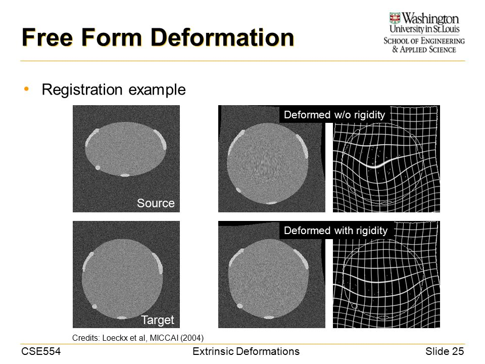 CSE554Extrinsic DeformationsSlide 25 Free Form Deformation Registration example Credits: Loeckx et al, MICCAI (2004) Source Target Deformed w/o rigidity Deformed with rigidity
