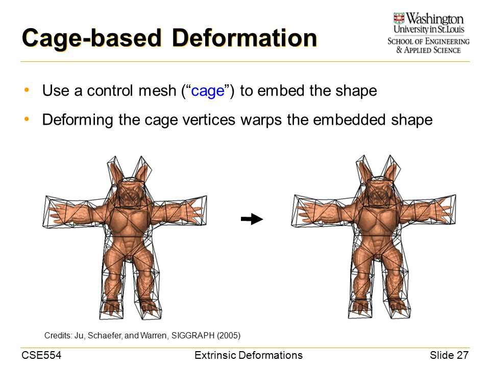 CSE554Extrinsic DeformationsSlide 27 Cage-based Deformation Use a control mesh ( cage ) to embed the shape Deforming the cage vertices warps the embedded shape Credits: Ju, Schaefer, and Warren, SIGGRAPH (2005)