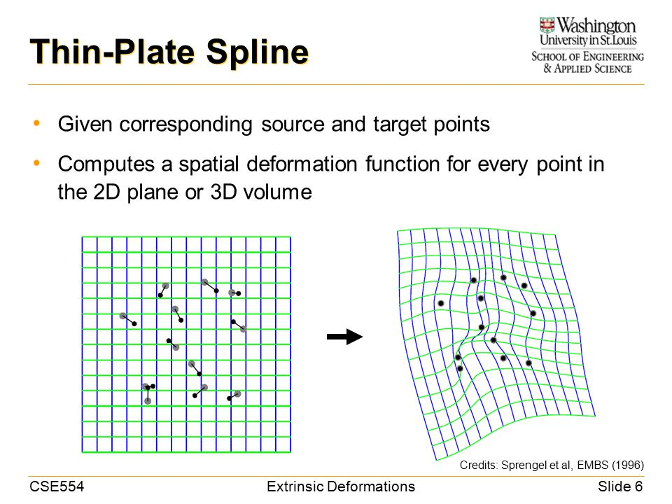 CSE554Extrinsic DeformationsSlide 6 Thin-Plate Spline Given corresponding source and target points Computes a spatial deformation function for every point in the 2D plane or 3D volume Credits: Sprengel et al, EMBS (1996)