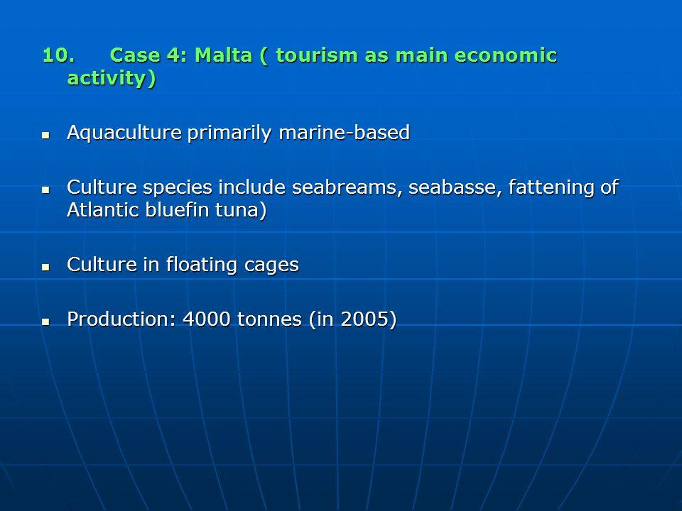 10.Case 4: Malta ( tourism as main economic activity) Aquaculture primarily marine-based Aquaculture primarily marine-based Culture species include se