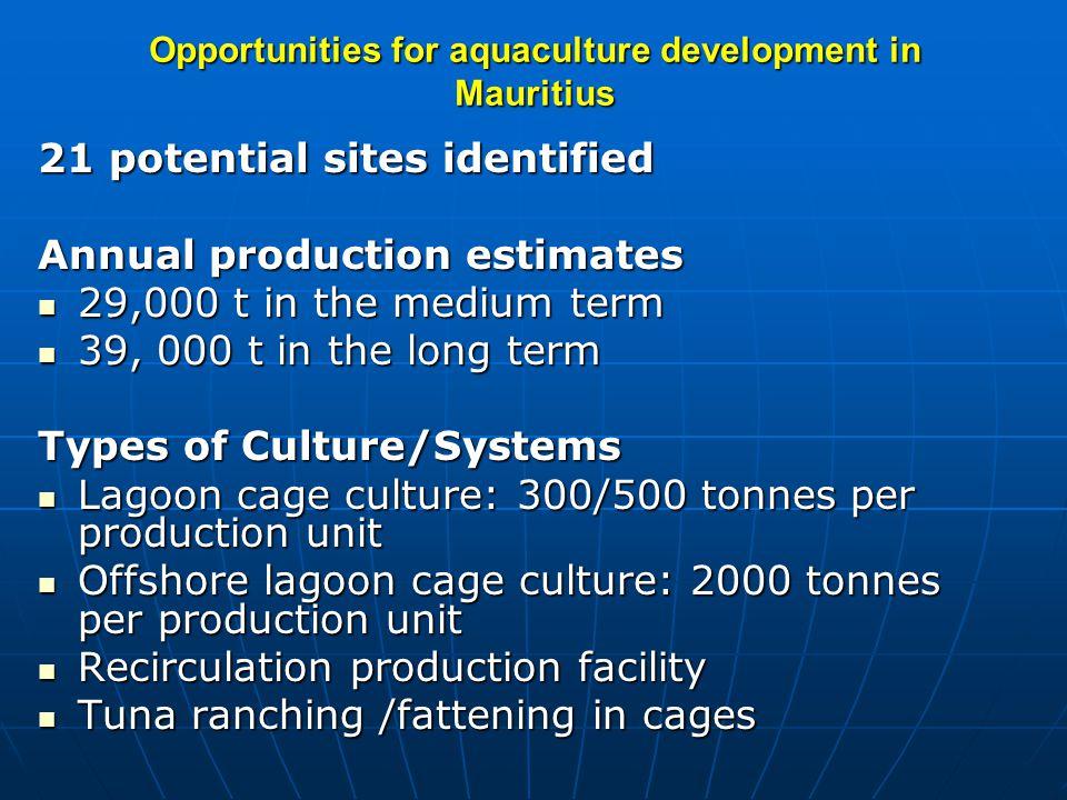 Opportunities for aquaculture development in Mauritius 21 potential sites identified Annual production estimates 29,000 t in the medium term 29,000 t