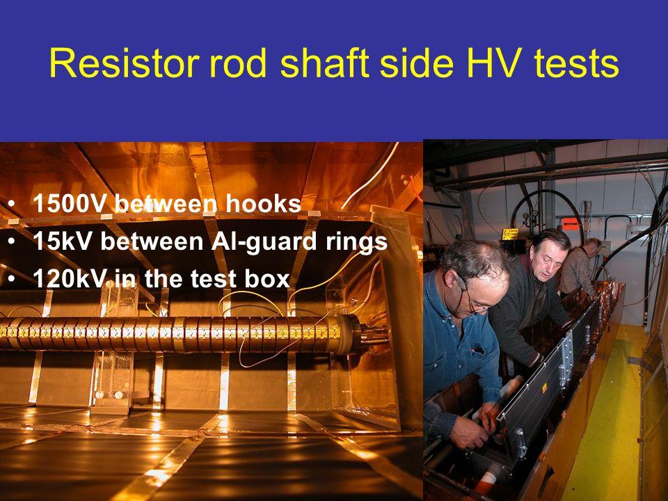 Resistor rod shaft side HV tests 1500V between hooks 15kV between Al-guard rings 120kV in the test box