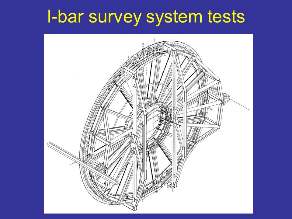 I-bar survey system tests