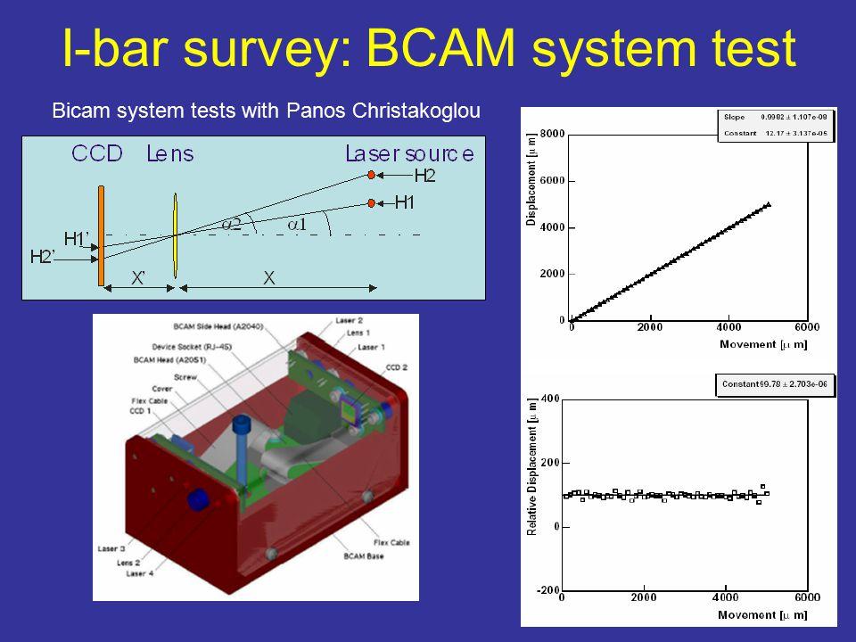 I-bar survey: BCAM system test Bicam system tests with Panos Christakoglou