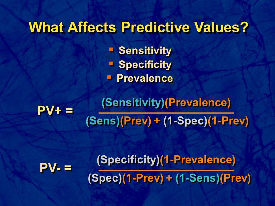  Sensitivity  Specificity  Prevalence  Sensitivity  Specificity  Prevalence PV+ = (Sensitivity)(Prevalence) (Sens)(Prev) + (1-Spec)(1-Prev) PV- = (Specificity)(1-Prevalence) (Spec)(1-Prev) + (1-Sens)(Prev) What Affects Predictive Values?