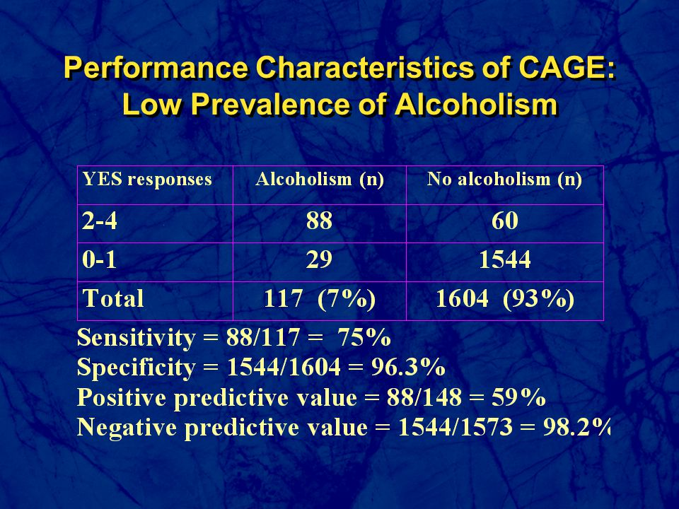 Performance Characteristics of CAGE: Low Prevalence of Alcoholism