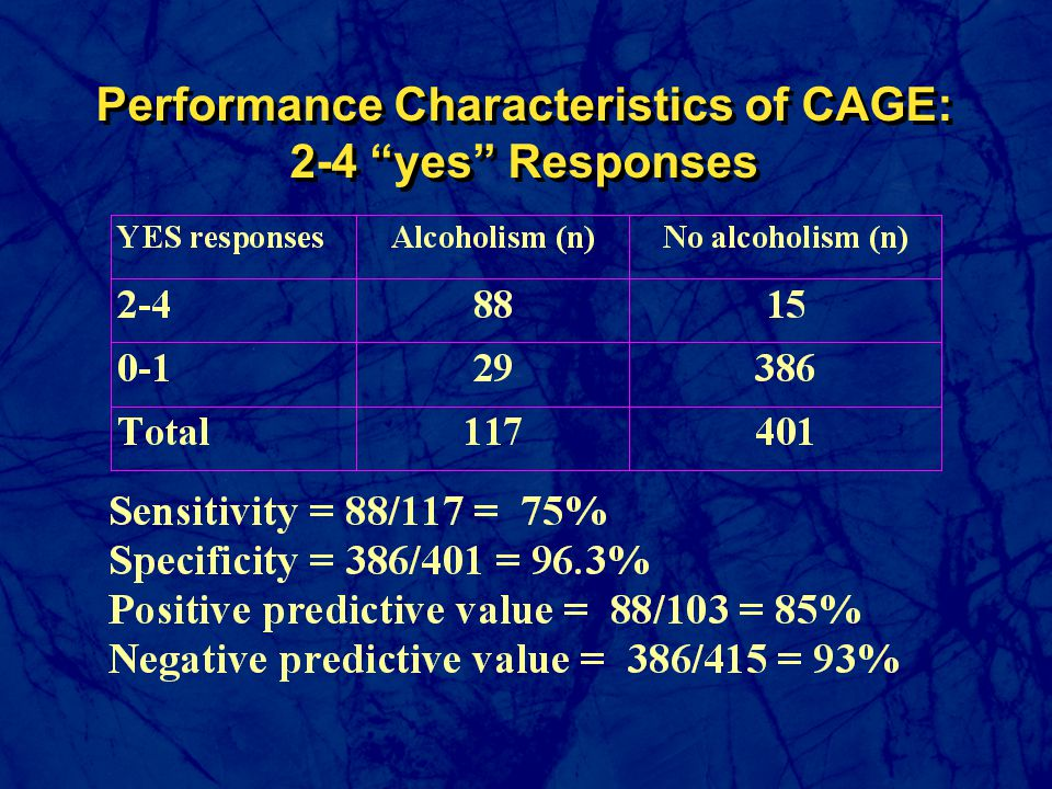 """Performance Characteristics of CAGE: 2-4 """"yes"""" Responses"""