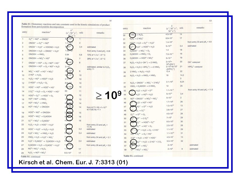 Kirsch et al. Chem. Eur. J. 7:3313 (01)  10 9