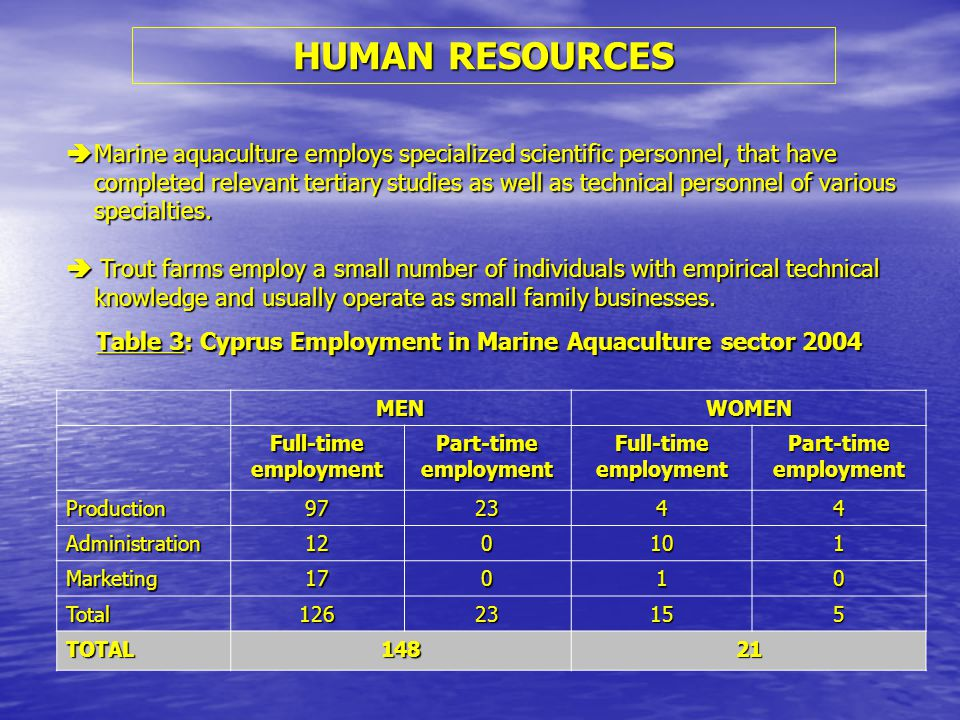 HUMAN RESOURCES MENWOMEN Full-time employment Part-time employment Full-time employment Part-time employment Production972344 Administration120101 Marketing17010 Total12623155 TOTAL14821 Table 3: Cyprus Employment in Marine Aquaculture sector 2004  Marine aquaculture employs specialized scientific personnel, that have completed relevant tertiary studies as well as technical personnel of various specialties.