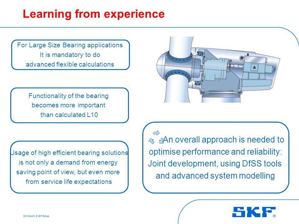 2010-04-23 © SKF Group Validation on test rig requires less prototypes The model, including friction, has been verified on a SKF large size bearing te