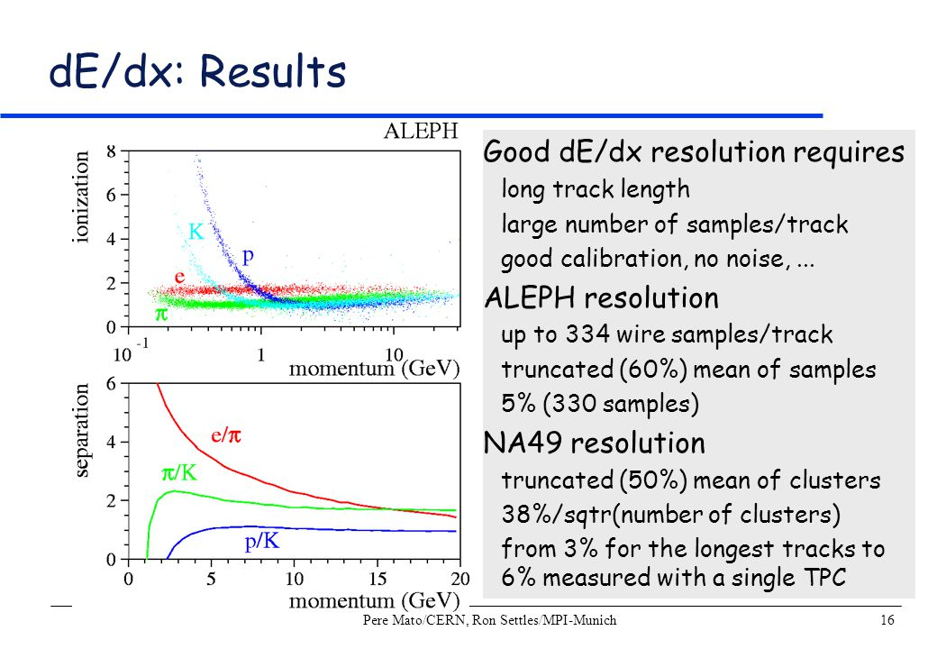Pere Mato/CERN, Ron Settles/MPI-Munich16 dE/dx: Results Good dE/dx resolution requires long track length large number of samples/track good calibratio