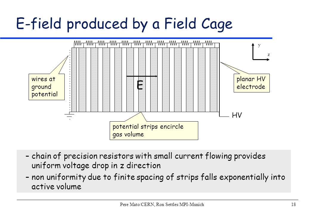 Pere Mato/CERN, Ron Settles/MPI-Munich18 E-field produced by a Field Cage HV E wires at ground potential planar HV electrode potential strips encircle