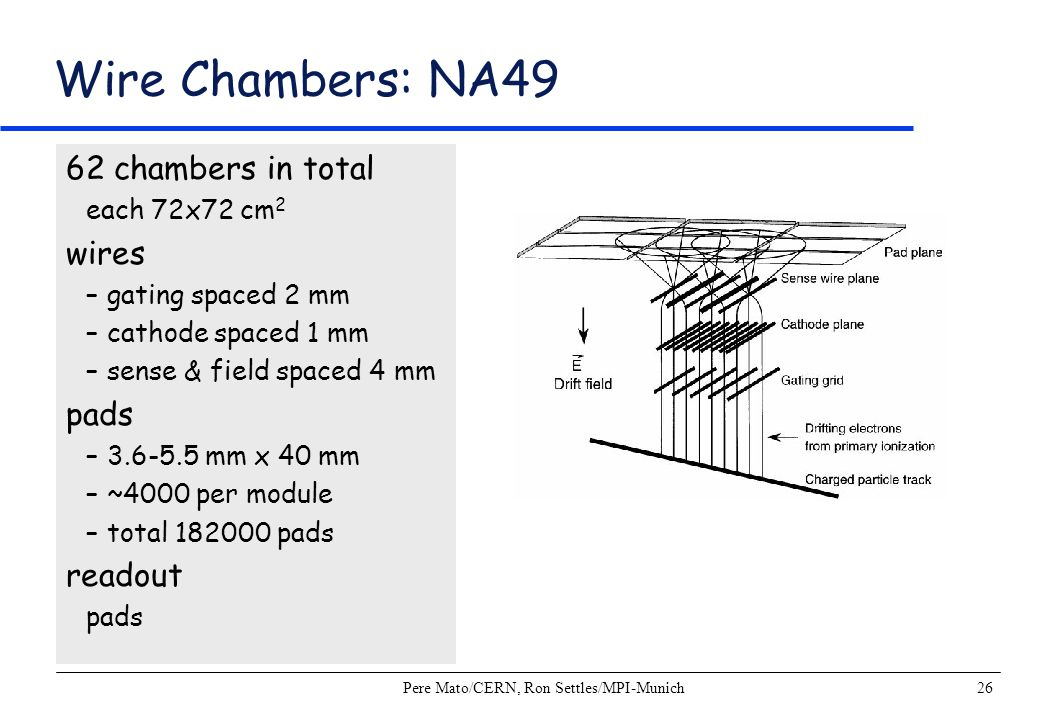 Pere Mato/CERN, Ron Settles/MPI-Munich26 Wire Chambers: NA49 62 chambers in total each 72x72 cm 2 wires –gating spaced 2 mm –cathode spaced 1 mm –sens