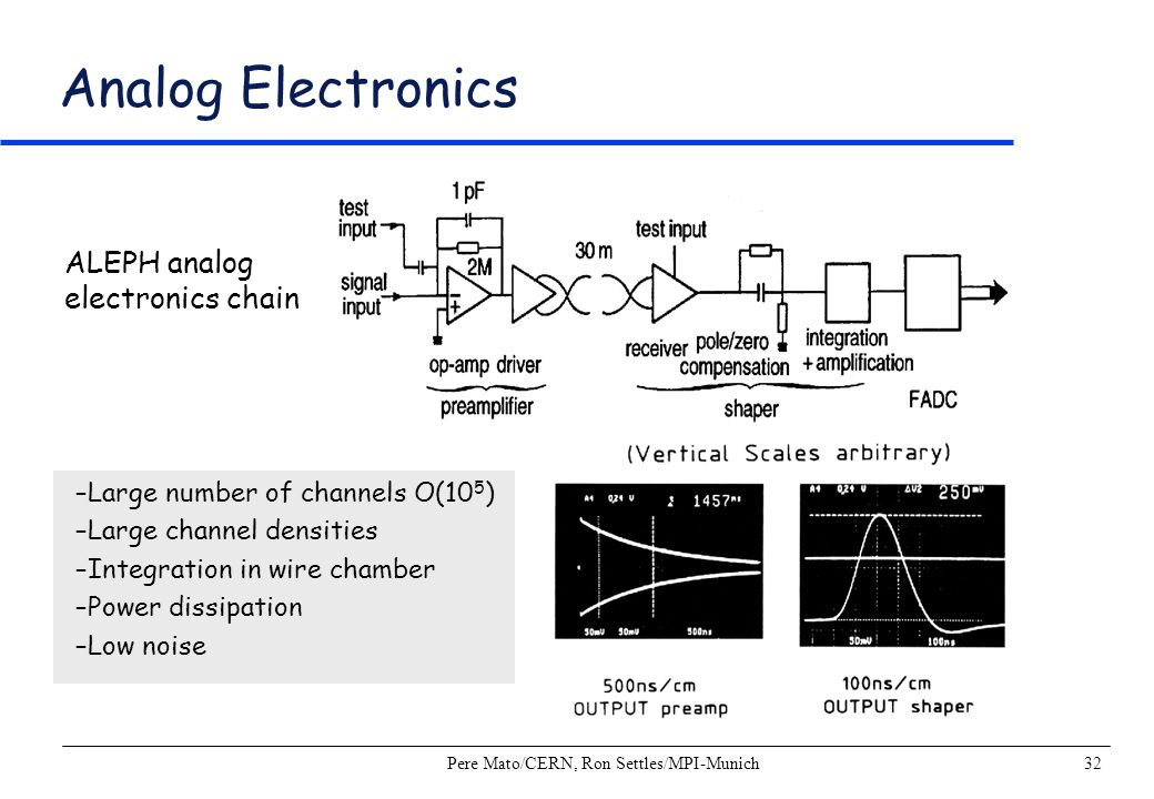 Pere Mato/CERN, Ron Settles/MPI-Munich32 Analog Electronics ALEPH analog electronics chain –Large number of channels O(10 5 ) –Large channel densities