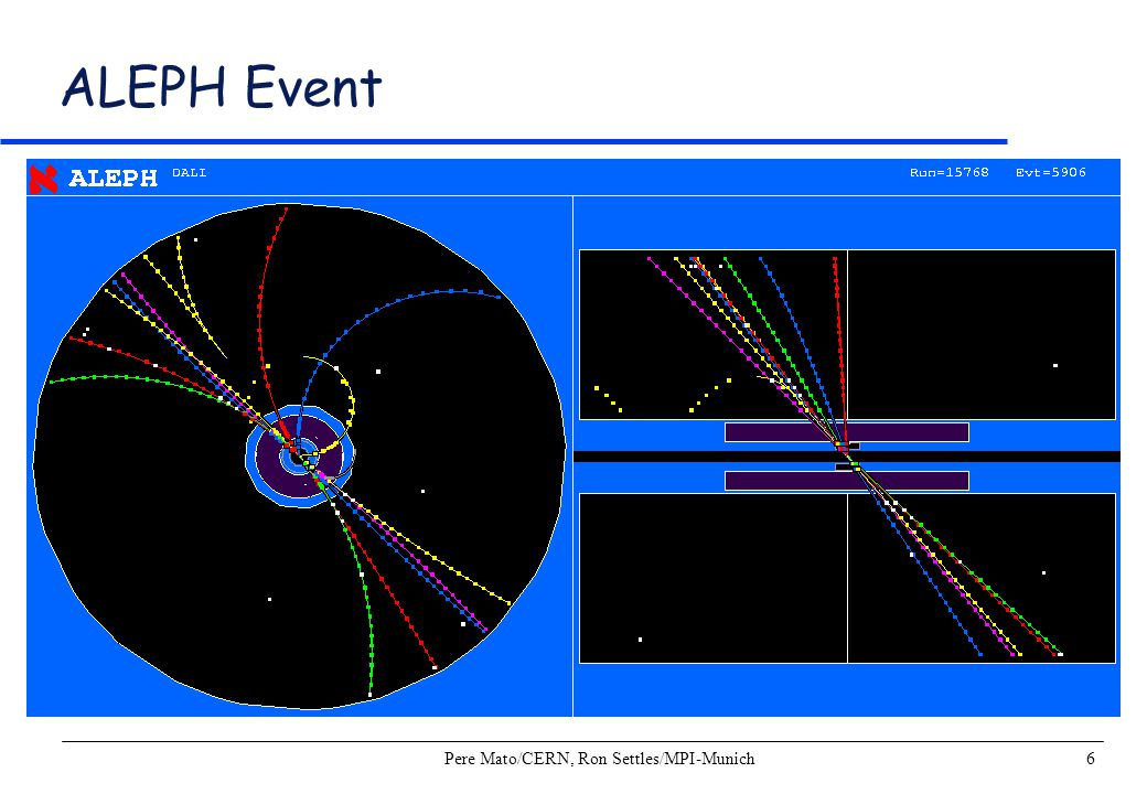 Pere Mato/CERN, Ron Settles/MPI-Munich7 NA49 Event Pad charge in one of the main TPCs for a Pb-Pb collision (event slice)