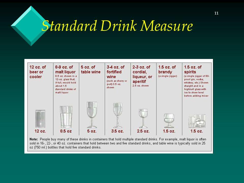 11 Standard Drink Measure