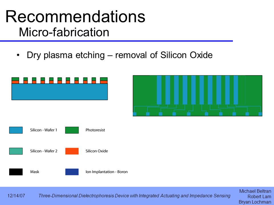 Michael Beltran Robert Lam Bryan Lochman 12/14/07Three-Dimensional Dielectrophoresis Device with Integrated Actuating and Impedance Sensing Recommendations Dry plasma etching – removal of Silicon Oxide Micro-fabrication