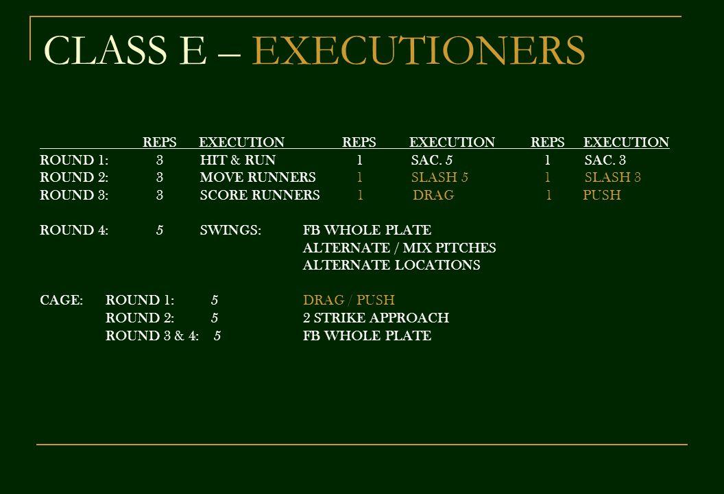 CLASS E – EXECUTIONERS REPS EXECUTION REPS EXECUTION REPS EXECUTION ROUND 1: 3 HIT & RUN 1 SAC.