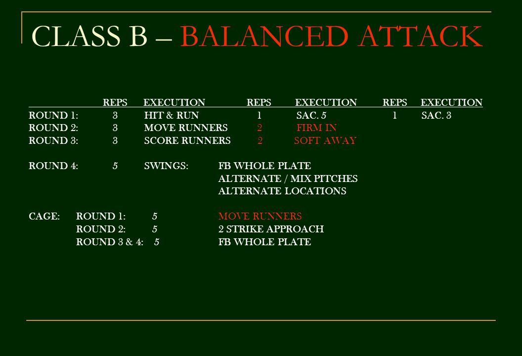 CLASS B – BALANCED ATTACK REPS EXECUTION REPS EXECUTION REPS EXECUTION ROUND 1: 3 HIT & RUN 1 SAC.