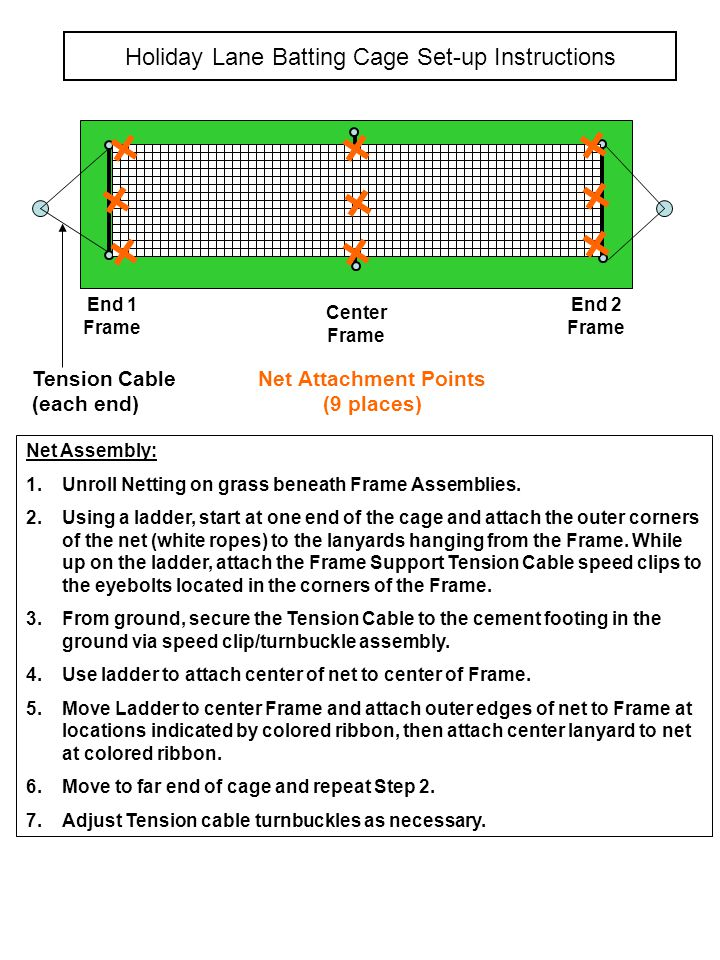 Holiday Lane Batting Cage Set-up Instructions Net Staking Points End 1 Frame Net Staking: 1.Weave yellow rope along bottom edges of netting around (3) sides of net.