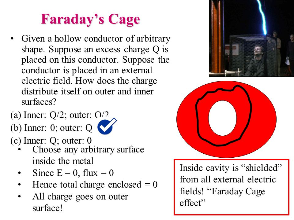 Faraday's Cage Given a hollow conductor of arbitrary shape. Suppose an excess charge Q is placed on this conductor. Suppose the conductor is placed in