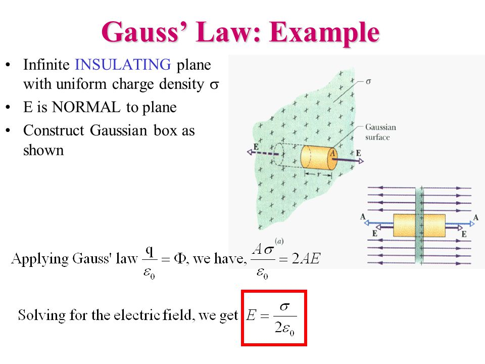 Gauss' Law: Example Infinite INSULATING plane with uniform charge density  E is NORMAL to plane Construct Gaussian box as shown
