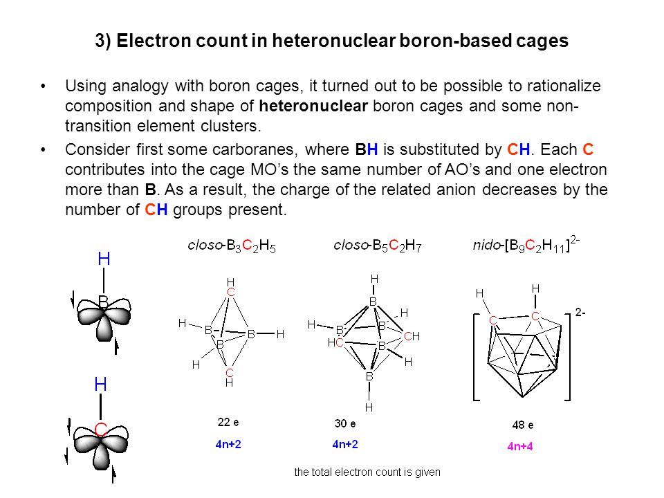 3) Electron count in heteronuclear boron-based cages Using analogy with boron cages, it turned out to be possible to rationalize composition and shape