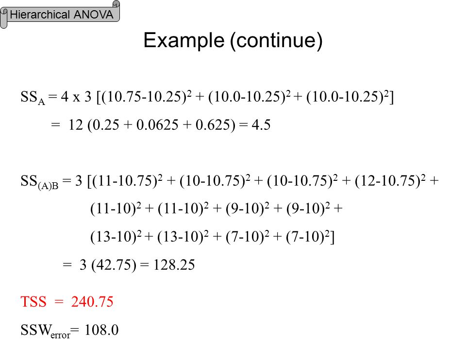 Example (continue) SS A = 4 x 3 [(10.75-10.25) 2 + (10.0-10.25) 2 + (10.0-10.25) 2 ] = 12 (0.25 + 0.0625 + 0.625) = 4.5 SS (A)B = 3 [(11-10.75) 2 + (10-10.75) 2 + (10-10.75) 2 + (12-10.75) 2 + (11-10) 2 + (11-10) 2 + (9-10) 2 + (9-10) 2 + (13-10) 2 + (13-10) 2 + (7-10) 2 + (7-10) 2 ] = 3 (42.75) = 128.25 TSS = 240.75 SSW error = 108.0 Hierarchical ANOVA