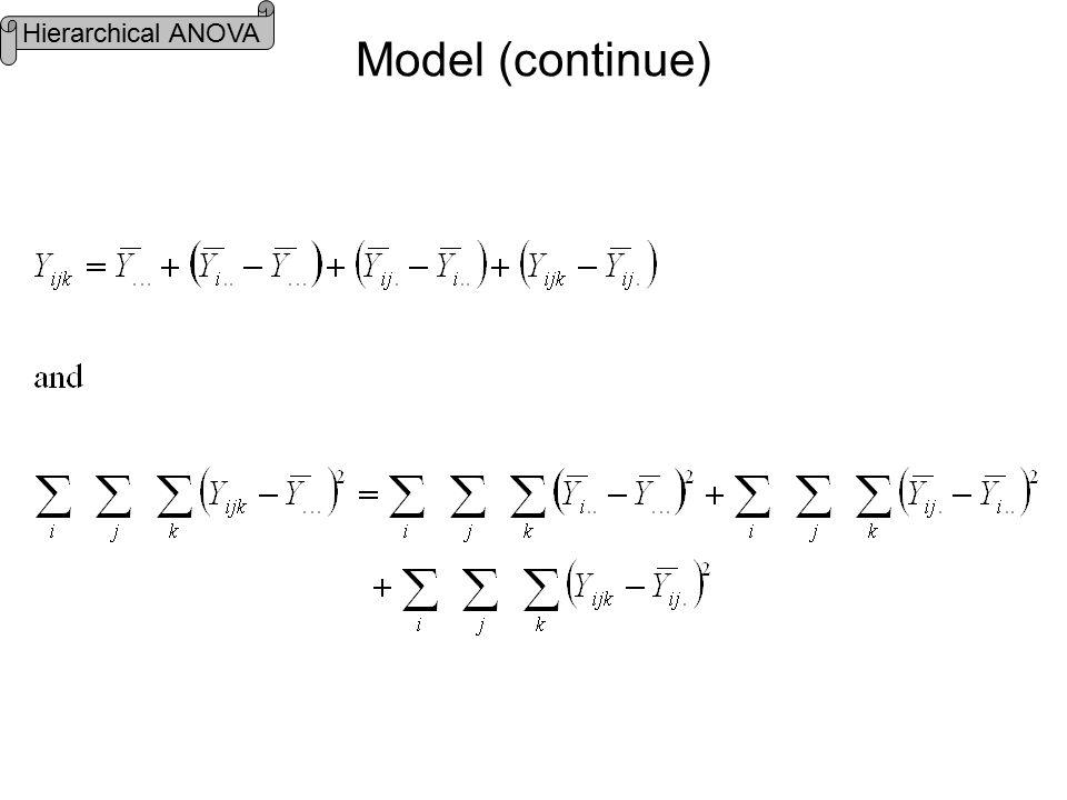 Model (continue) Hierarchical ANOVA