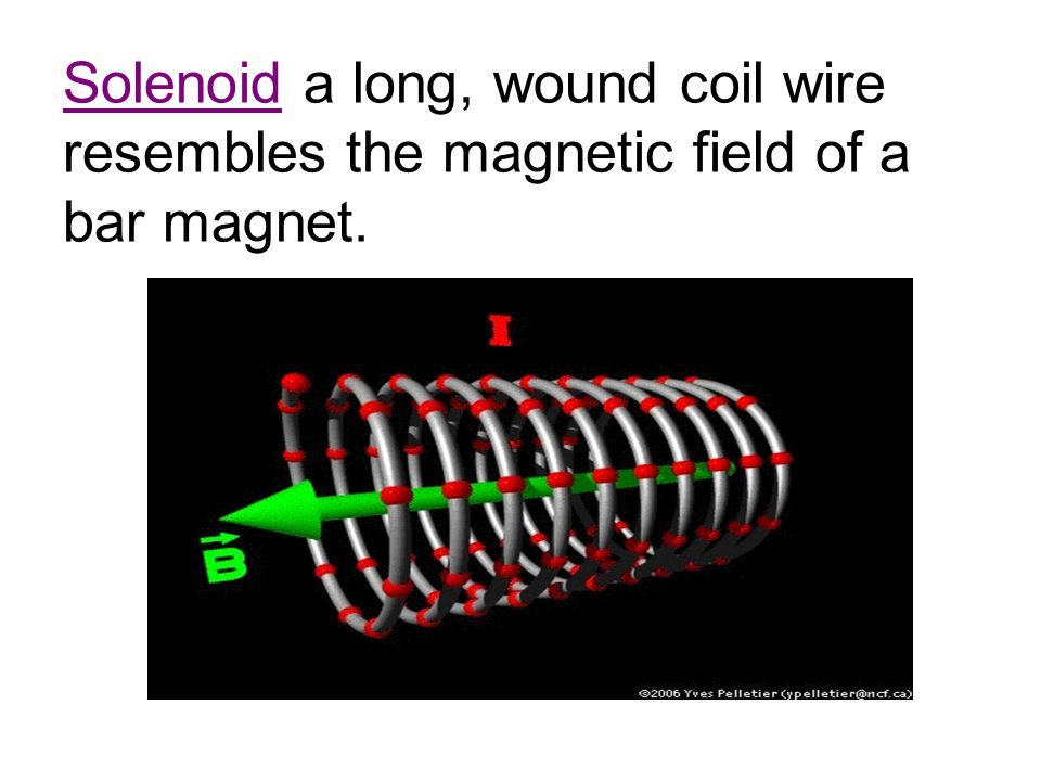 Solenoid a long, wound coil wire resembles the magnetic field of a bar magnet.