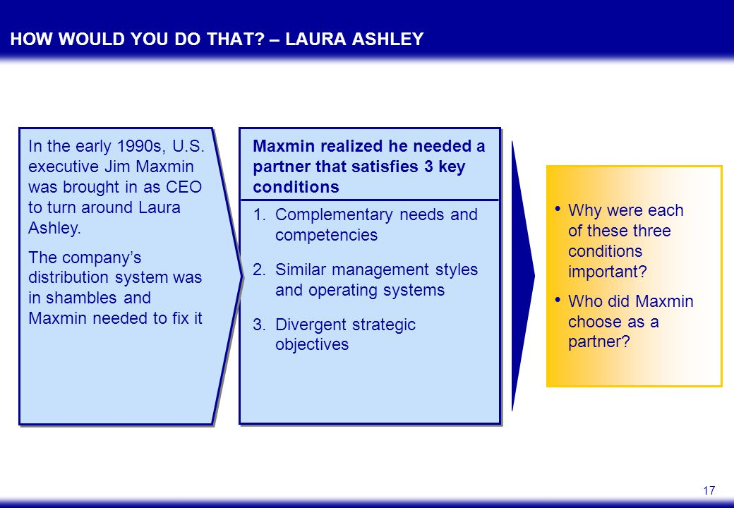 17 HOW WOULD YOU DO THAT? – LAURA ASHLEY In the early 1990s, U.S. executive Jim Maxmin was brought in as CEO to turn around Laura Ashley. The company'