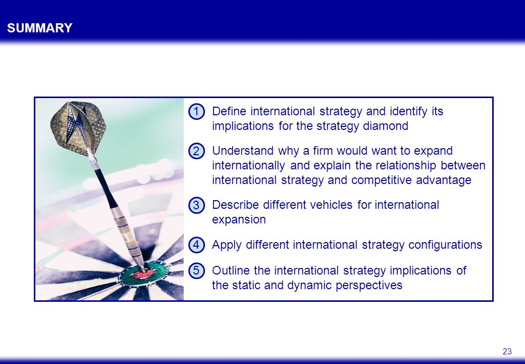23 SUMMARY Define international strategy and identify its implications for the strategy diamond 1 Understand why a firm would want to expand internati