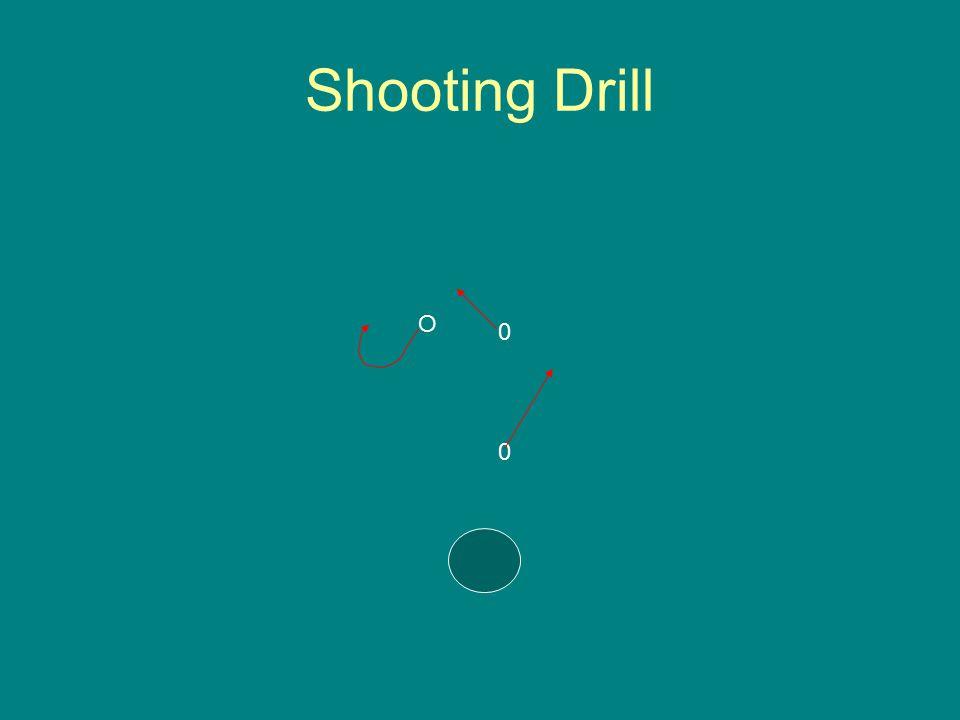 Shooting Drill O 0 0