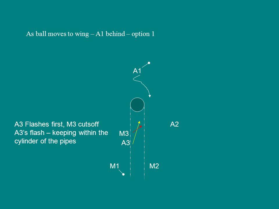 Options -2-4 2-4 Stacks A2 A1 MM MA