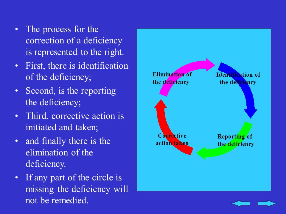 The process for the correction of a deficiency is represented to the right.