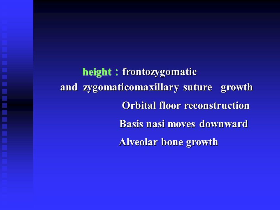 height : frontozygomatic and zygomaticomaxillary suture growth height : frontozygomatic and zygomaticomaxillary suture growth Orbital floor reconstruc