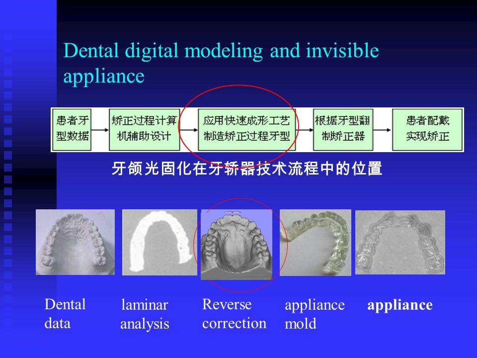Dental digital modeling and invisible appliance 牙颌光固化在牙轿器技术流程中的位置 Dental data laminar analysis Reverse correction appliance mold appliance