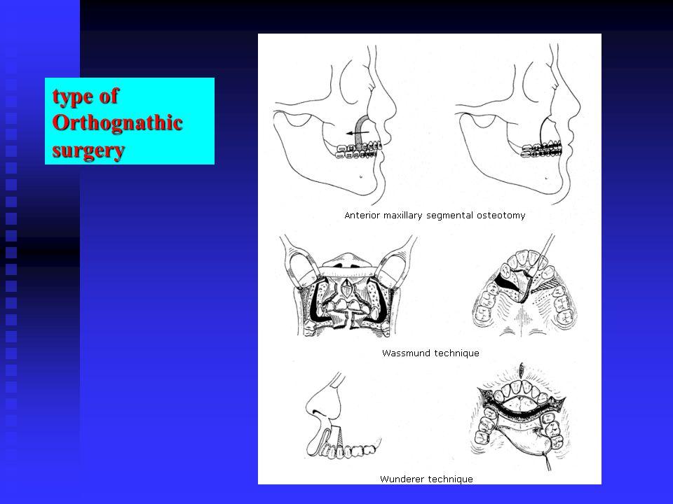 type of Orthognathic surgery
