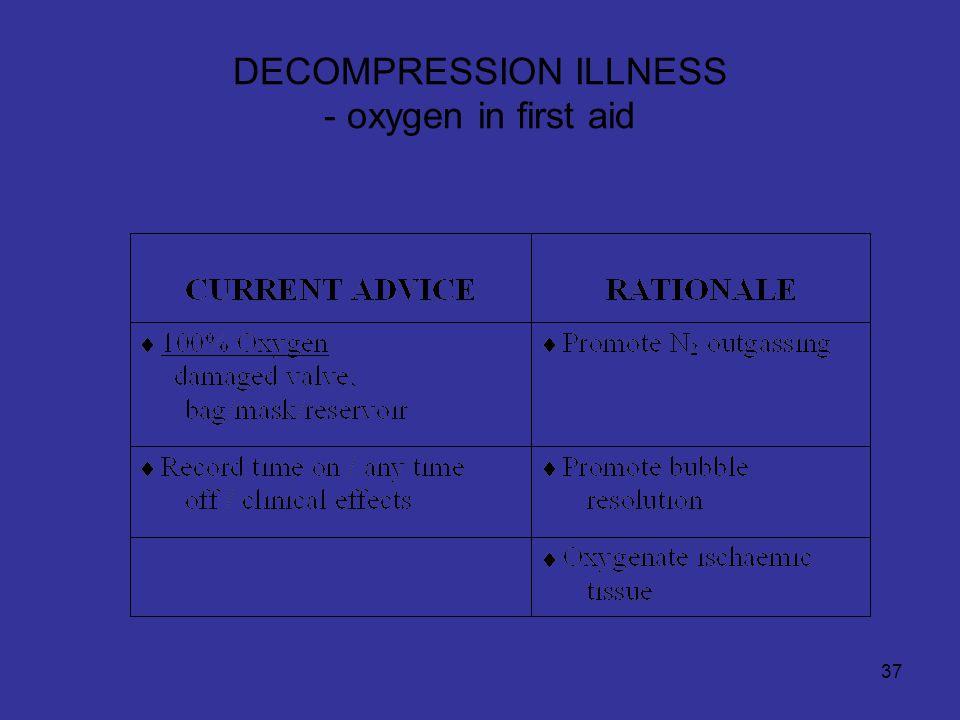 37 DECOMPRESSION ILLNESS - oxygen in first aid