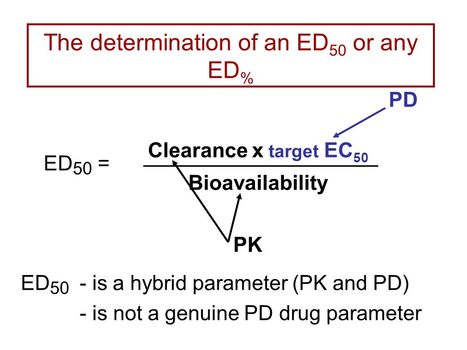 ED 50 = ED 50 - is a hybrid parameter (PK and PD) - is not a genuine PD drug parameter Clearance x target EC 50 Bioavailability PD PK The determination of an ED 50 or any ED %