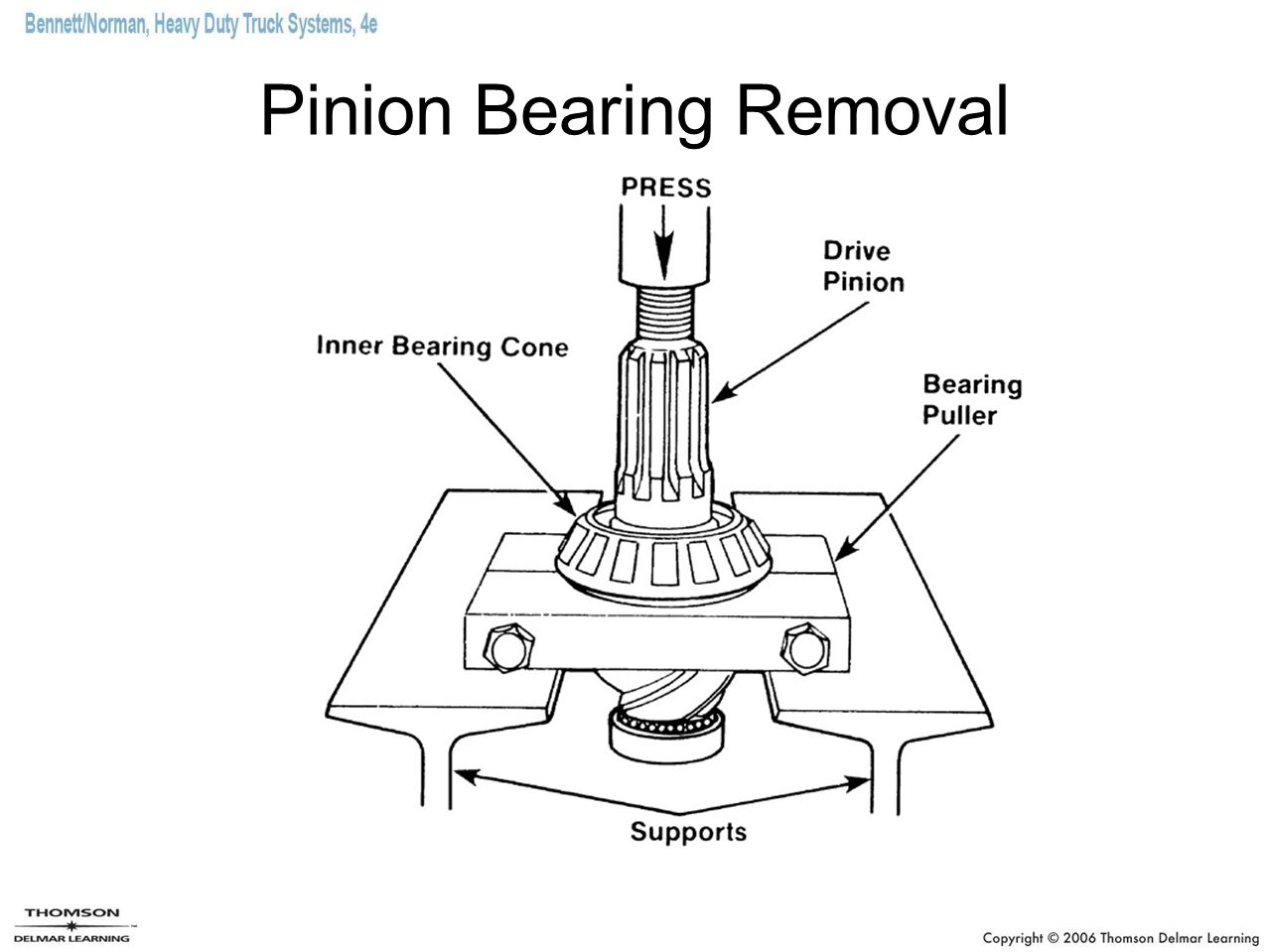 Pinion Bearing Removal