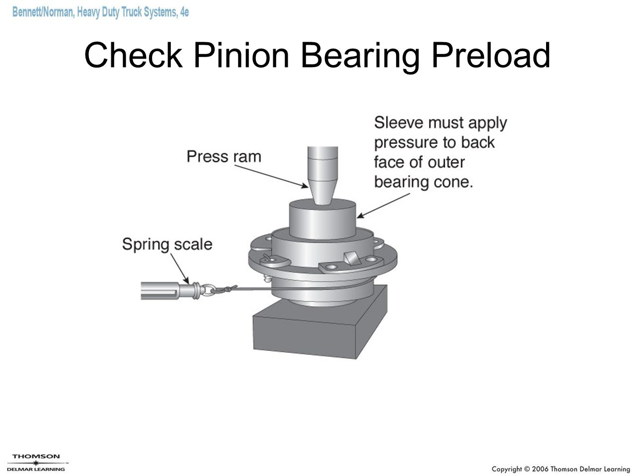 Check Pinion Bearing Preload