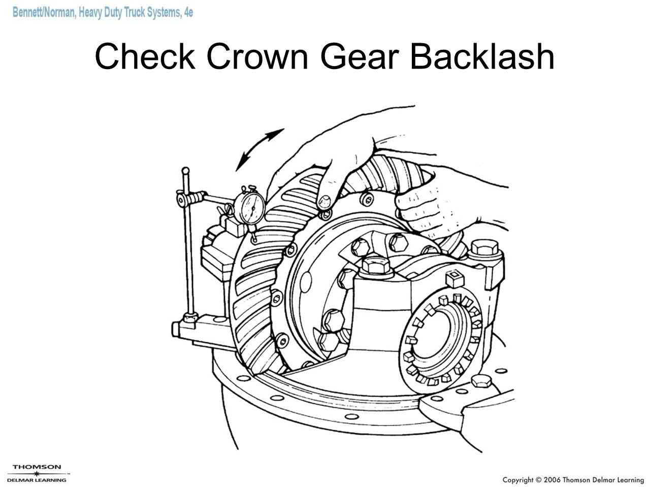 Check Crown Gear Backlash