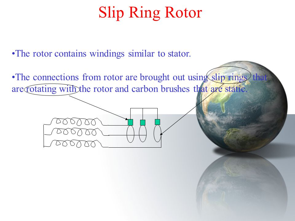 Slip Ring Rotor The rotor contains windings similar to stator. The connections from rotor are brought out using slip rings that are rotating with the
