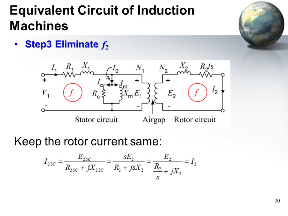 30 Step3 Eliminate f 2Step3 Eliminate f 2 Keep the rotor current same: Equivalent Circuit of Induction Machines