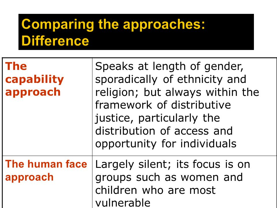 The capability approach Speaks at length of gender, sporadically of ethnicity and religion; but always within the framework of distributive justice, particularly the distribution of access and opportunity for individuals The human face approach Largely silent; its focus is on groups such as women and children who are most vulnerable
